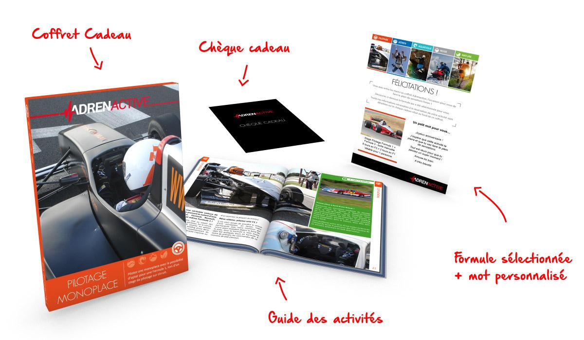 stage pilotage formule 3 circuit de pau aquitaine 64. Black Bedroom Furniture Sets. Home Design Ideas